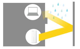 雨の日のソフトバンクエアーの電波