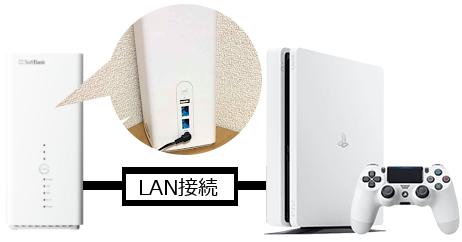 SoftbankAirとPS4の有線LAN接続