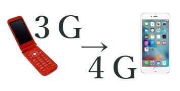 3Gから4Gへ