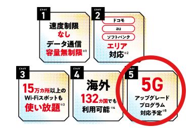 5Gアップグレード