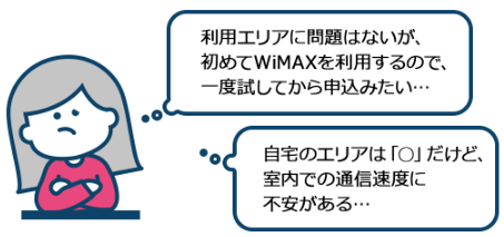 WiMAXを申込む前の不安