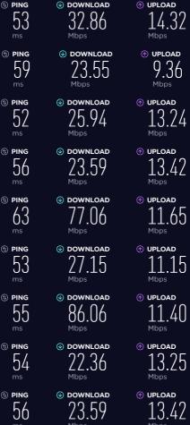 WiMAXのPing値
